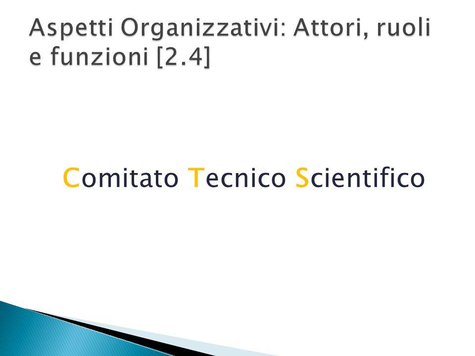 Aspetti Organizzativi: Attori, ruoli e funzioni [2.4]